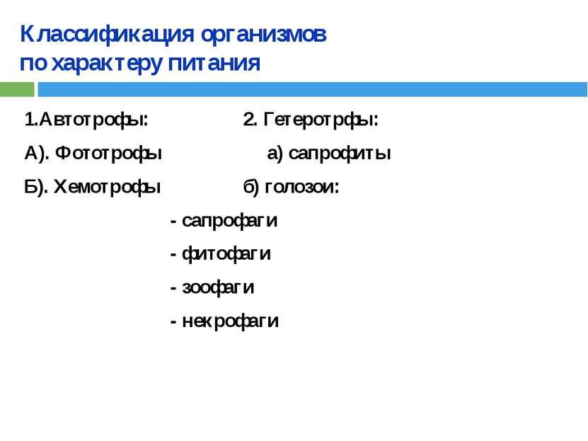 Классификация организмов по характеру питания 1.Автотрофы: 2. Гетеротрфы: А)....