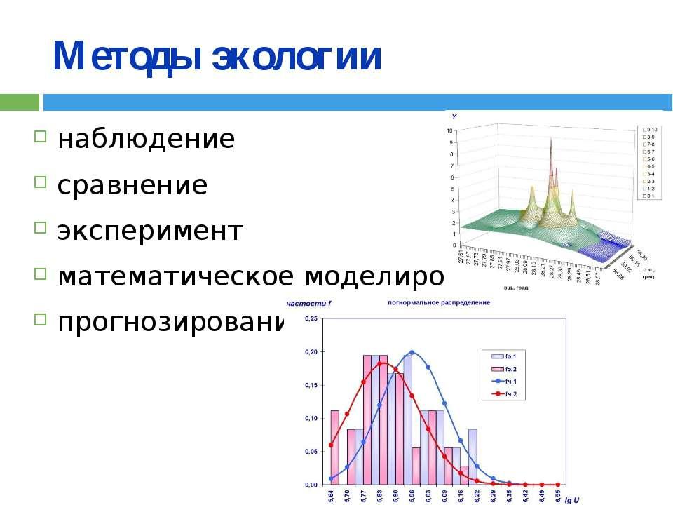 Методы экологии наблюдение сравнение эксперимент математическое моделирование...