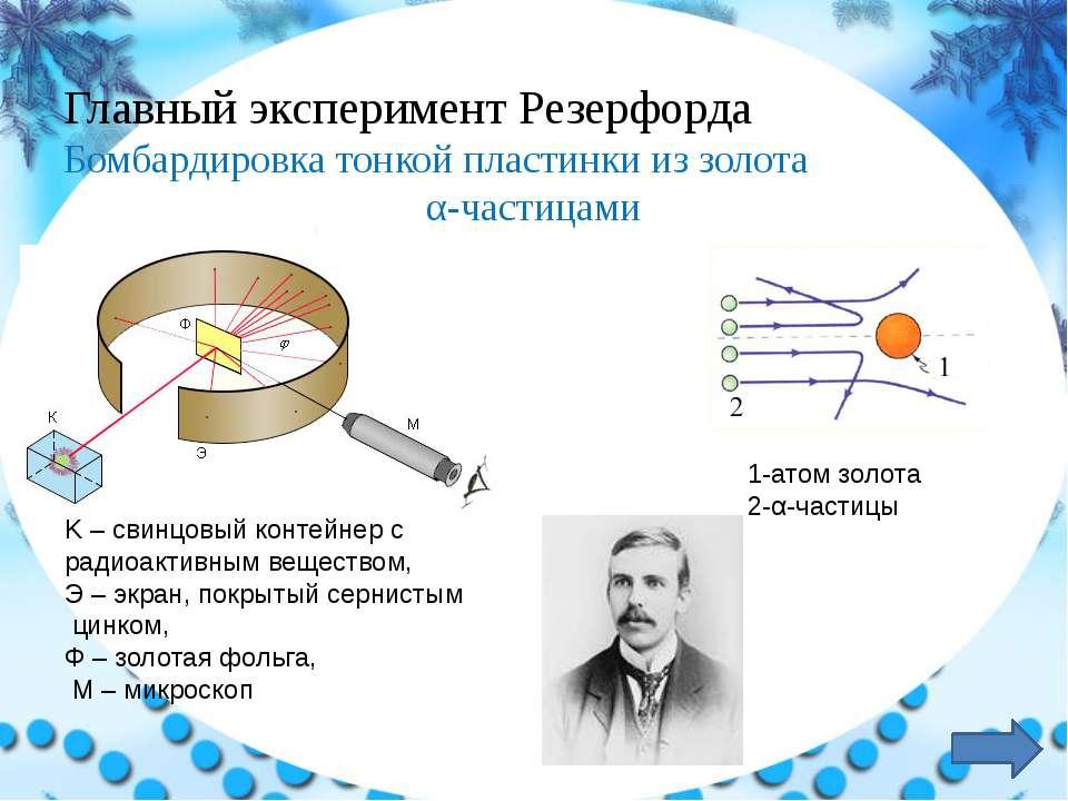 Модель атома В центре атома, подобно Солнцу в Солнечной системе — ядро, в кот...