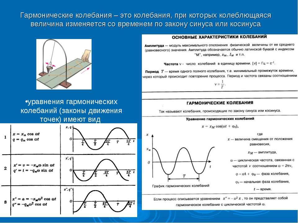 Гармонические колебания – это колебания, при которых колеблющаяся величина из...