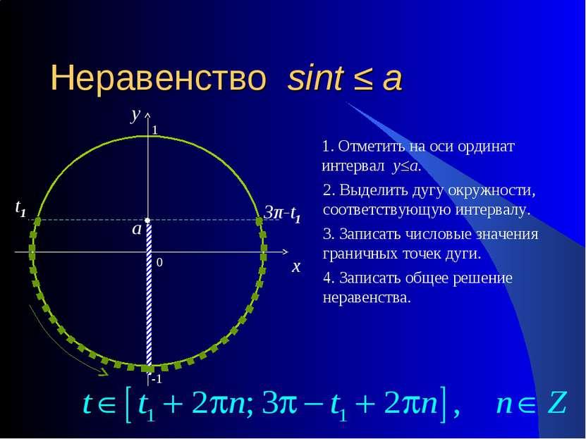 Неравенство sint ≤ a 0 x y 1. Отметить на оси ординат интервал y≤a. 2. Выдели...