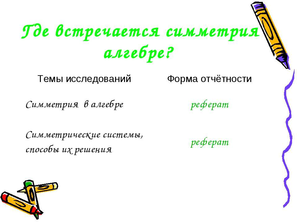 Где встречается симметрия алгебре?
