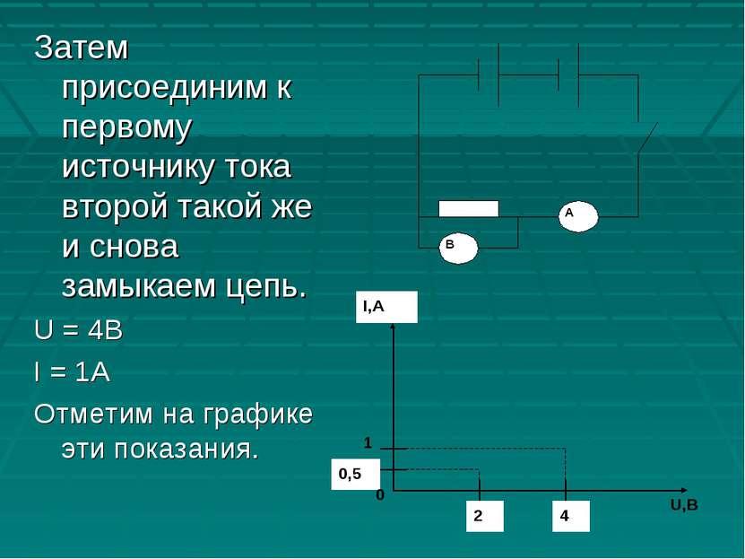 Затем присоединим к первому источнику тока второй такой же и снова замыкаем ц...
