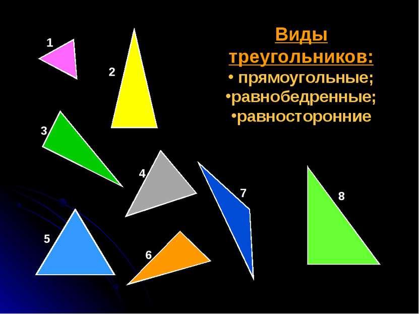 Виды треугольников: прямоугольные; равнобедренные; равносторонние 1 2 3 4 5 7...