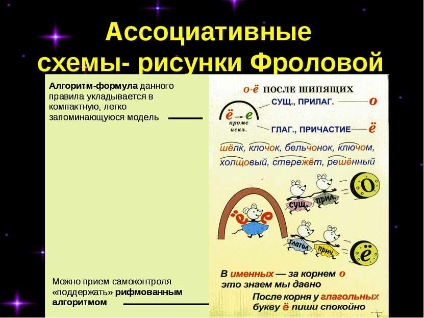 Ассоциативные схемы- рисунки Фроловой