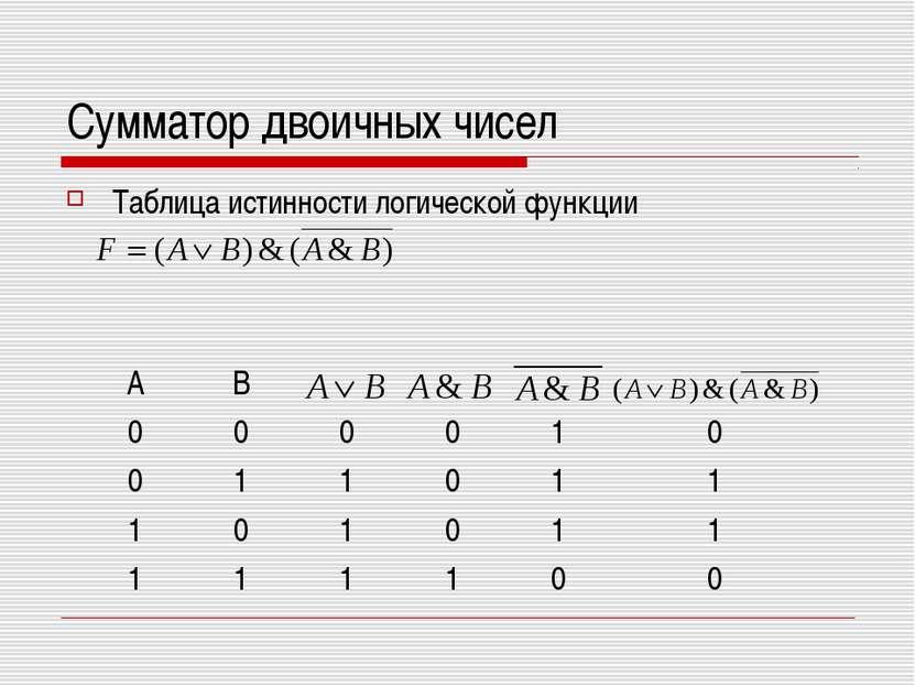 Сумматор двоичных чисел Таблица истинности логической функции
