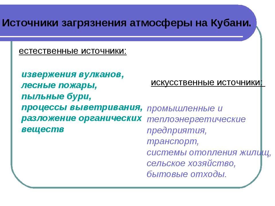 Источники загрязнения атмосферы на Кубани. естественные источники: извержения...