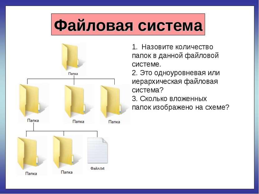 Файловая система Назовите количество папок в данной файловой системе. 2. Это ...