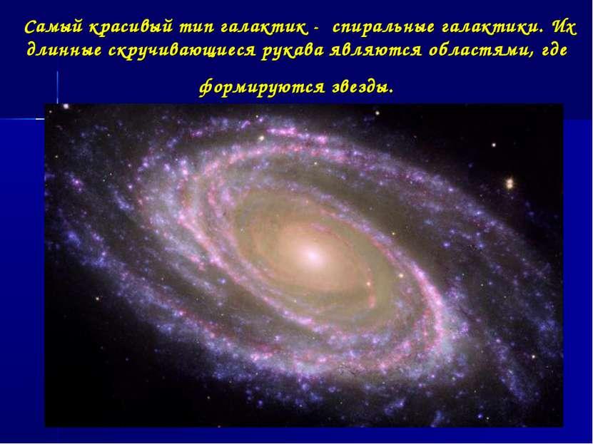 Самый красивый тип галактик - спиральные галактики. Их длинные скручивающиес...
