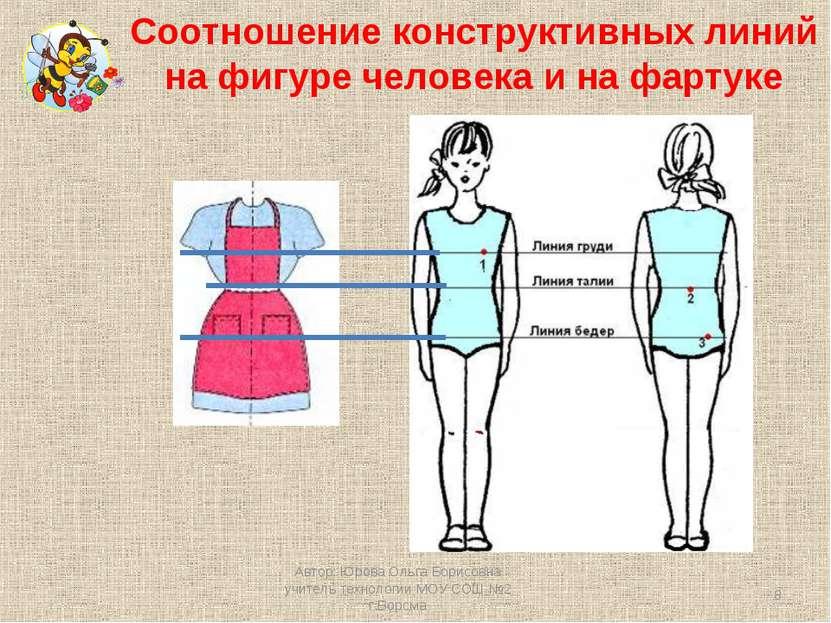Соотношение конструктивных линий на фигуре человека и на фартуке * Автор: Юро...
