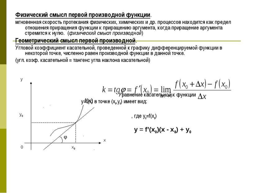 Физический смысл первой производной функции. мгновенная скорость протекания ф...