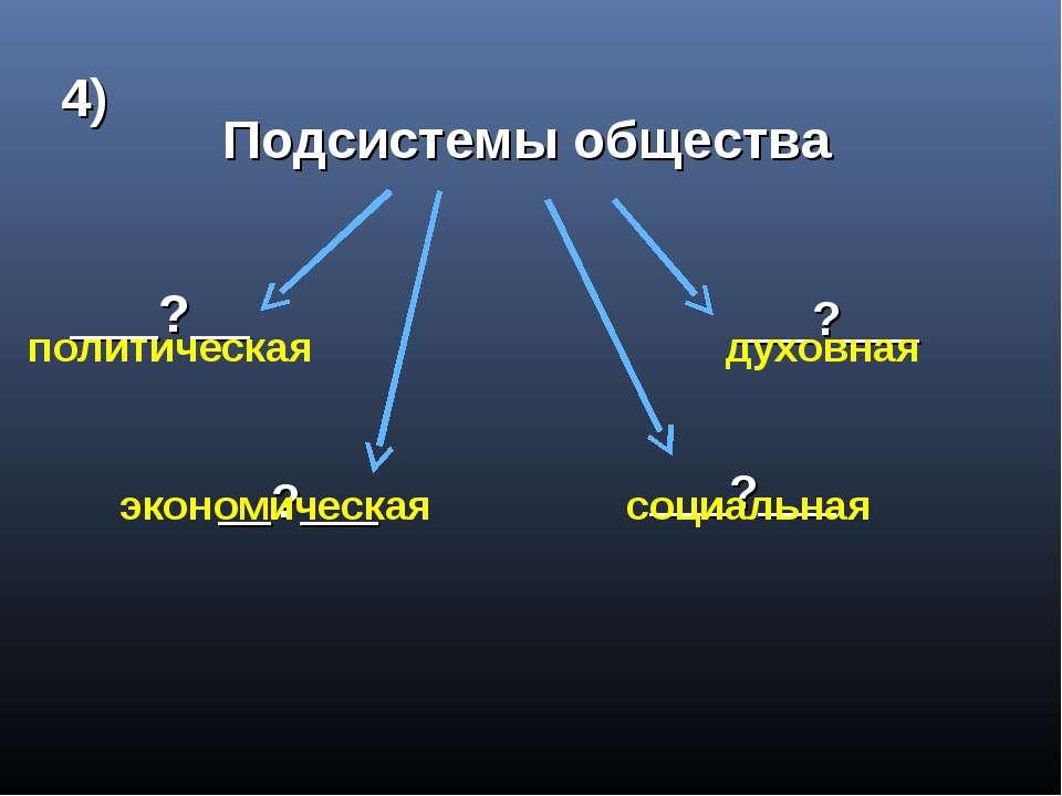 Подсистемы общества ___?__ __?___ ___?___ ___?___ 4) политическая экономическ...