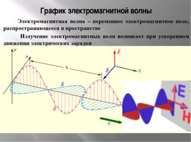 Электромагнитная волна – переменное электромагнитное поле, распространяющееся...