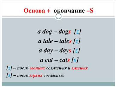 Основа + окончание –S a dog – dogs [z] a tale – tales [z] a day – days [z] a ...