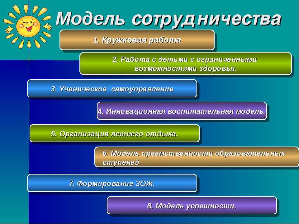 Модель сотрудничества 1. Кружковая работа 2. Работа с детьми с ограниченными ...