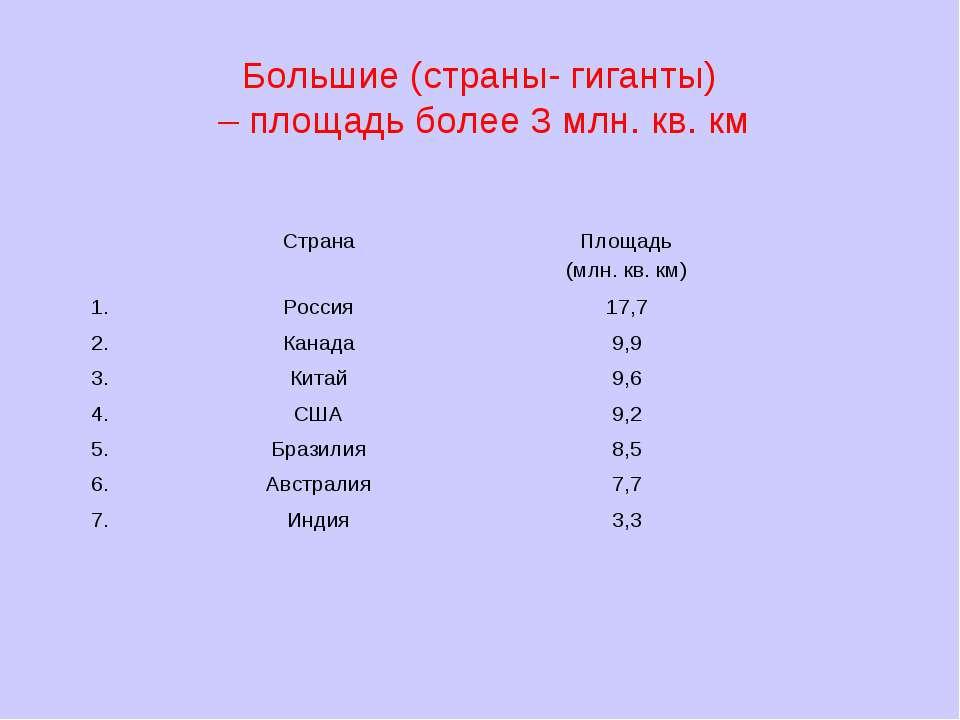 Большие (страны- гиганты) – площадь более 3 млн. кв. км