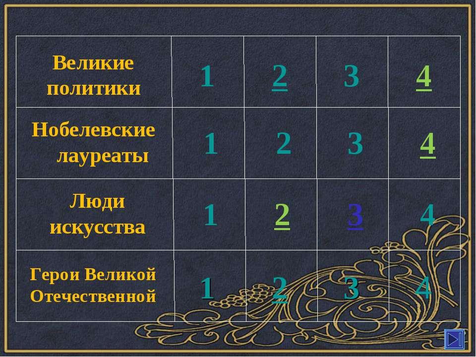 4 3 2 1 4 3 2 1 Нобелевские лауреаты 4 3 2 1 Люди искусства Герои Великой Оте...