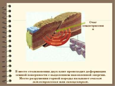 В месте столкновения двух плит происходит деформация земной поверхности с выд...
