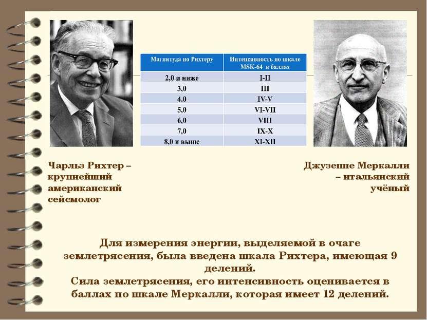Чарльз Рихтер –крупнейший американский сейсмолог Джузеппе Меркалли – итальянс...