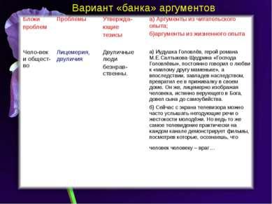 Вариант «банка» аргументов Блоки проблем Проблемы Утвержда- ющие тезисы а) Ар...