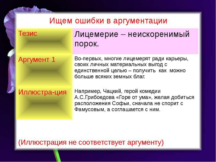 Ищем ошибки в аргументации (Иллюстрация не соответствует аргументу) Тезис Лиц...