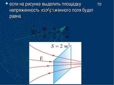 если на рисунке выделить площадку то напряженность изображенного поля будет р...