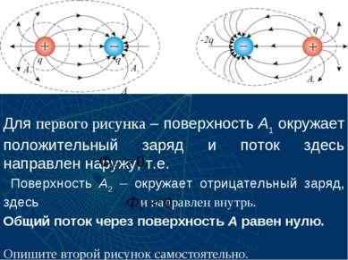Для первого рисунка – поверхность А1 окружает положительный заряд и поток зде...