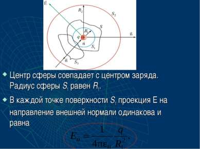 Центр сферы совпадает с центром заряда. Радиус сферы S1 равен R1. В каждой то...