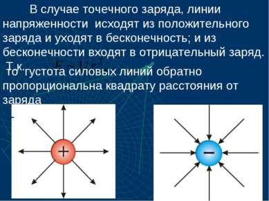 В случае точечного заряда, линии напряженности исходят из положительного заря...