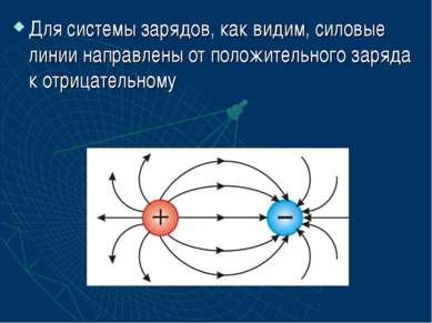 Для системы зарядов, как видим, силовые линии направлены от положительного за...