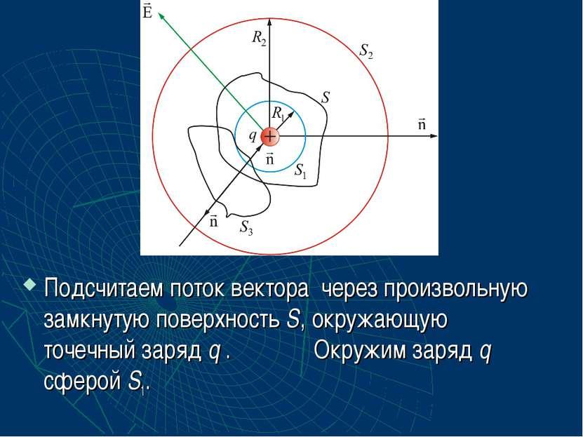 Подсчитаем поток вектора через произвольную замкнутую поверхность S, окружающ...