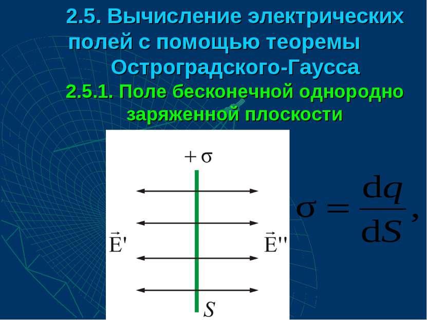 2.5. Вычисление электрических полей с помощью теоремы Остроградского-Гаусса 2...