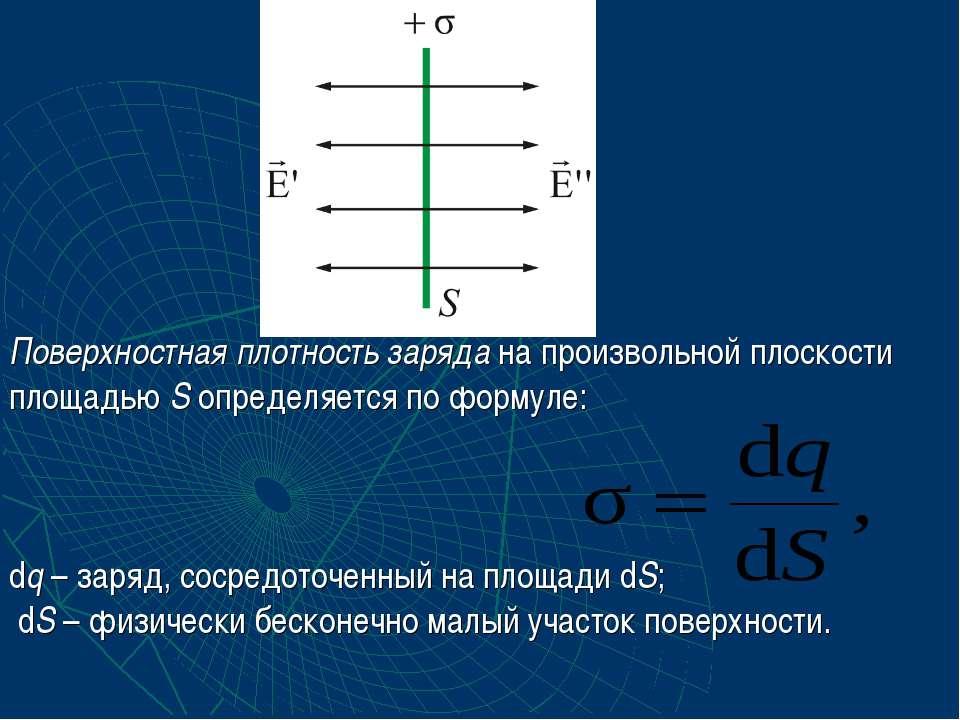 Поверхностная плотность заряда на произвольной плоскости площадью S определяе...
