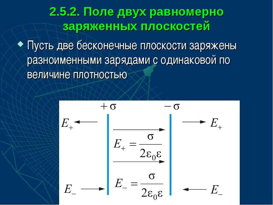 2.5.2. Поле двух равномерно заряженных плоскостей Пусть две бесконечные плоск...