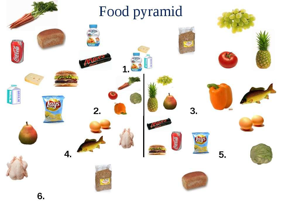 Food pyramid 1. 2. 3. 4. 5. 6.