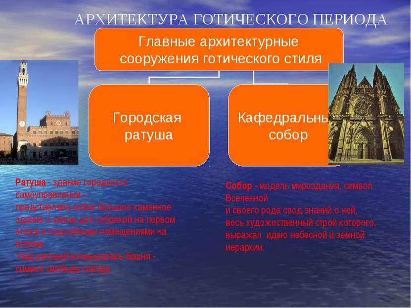 Ратуша - здание городского самоуправления – представляла собой большое каменн...