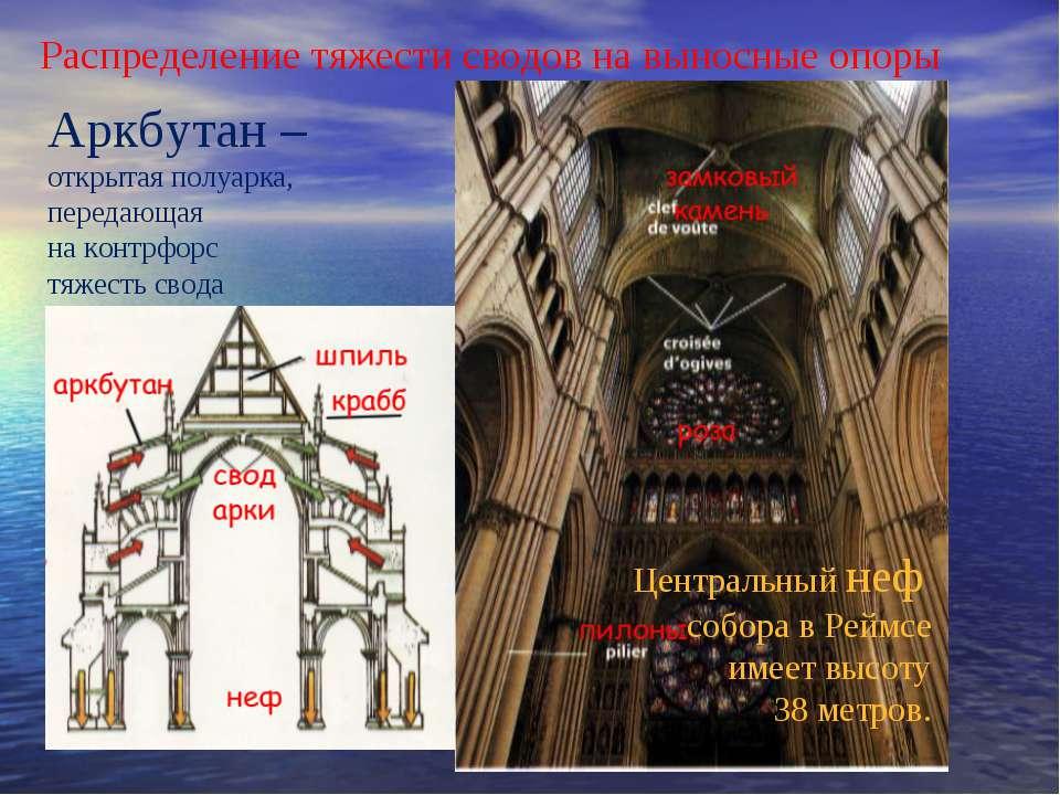 Аркбутан – открытая полуарка, передающая на контрфорс тяжесть свода Центральн...