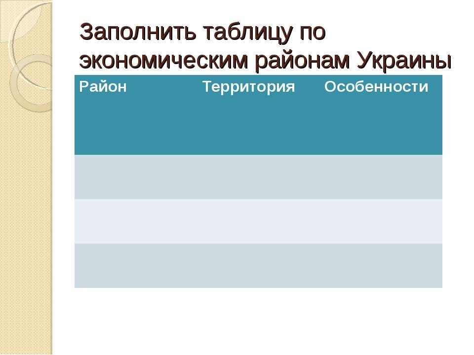 Заполнить таблицу по экономическим районам Украины Район Территория Особенности