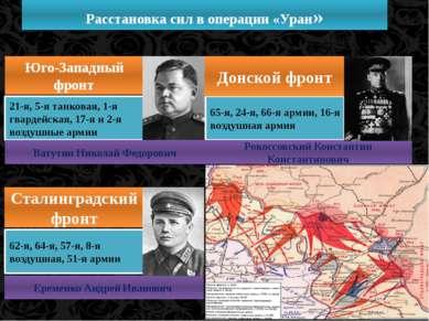 Расстановка сил в операции «Уран» Юго-Западный фронт 21-я, 5-я танковая, 1-я ...