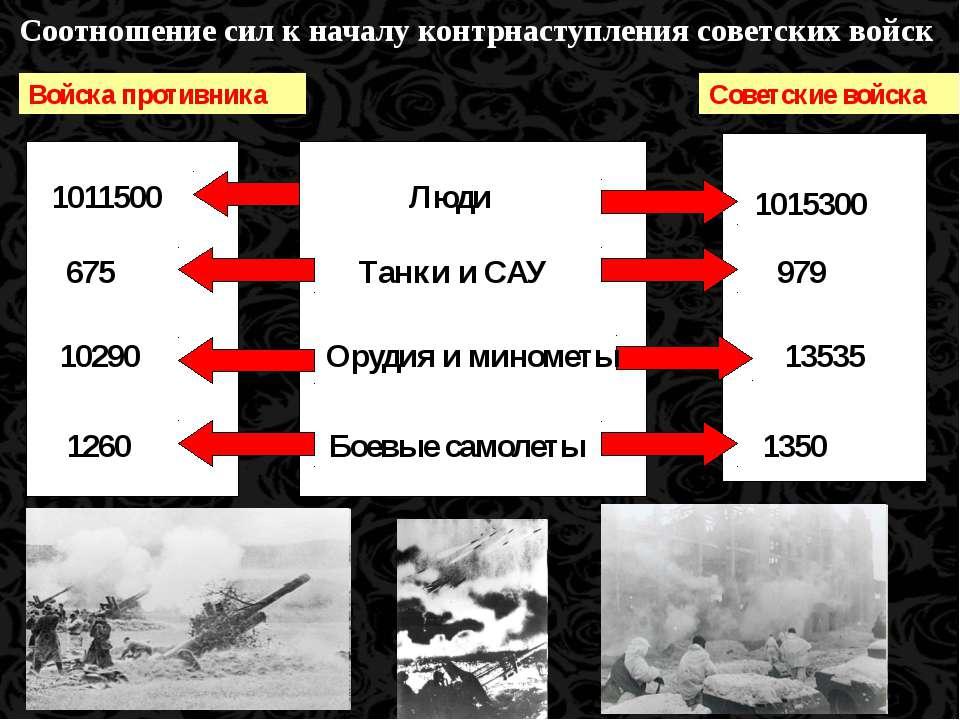 Войска противника Советские войска 1011500 1015300 675 Танки и САУ 979 10290 ...