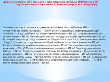 Затраты на посадку 1 га садов и ягодников в центральных областях России в 198...