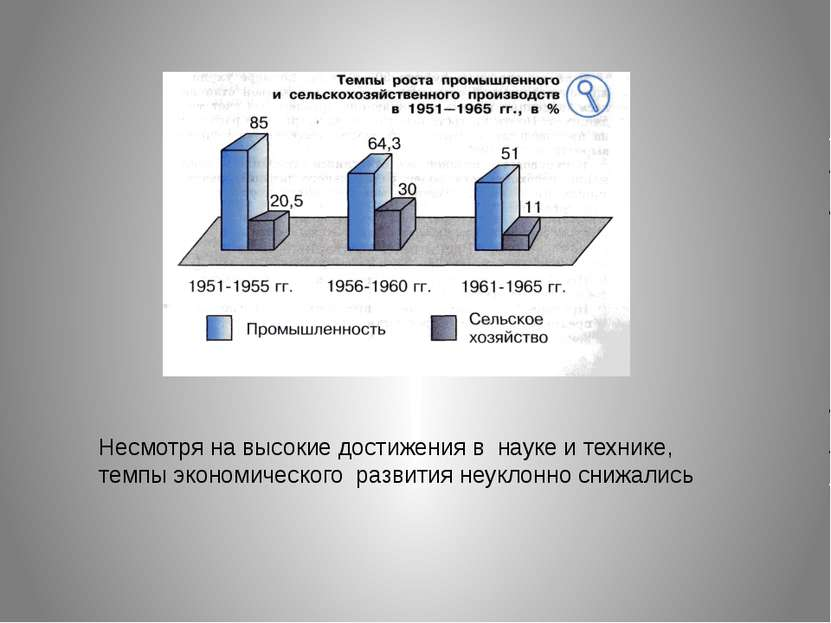 Несмотря на высокие достижения в науке и технике, темпы экономического развит...