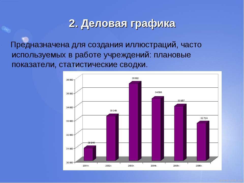 2. Деловая графика Предназначена для создания иллюстраций, часто используемых...