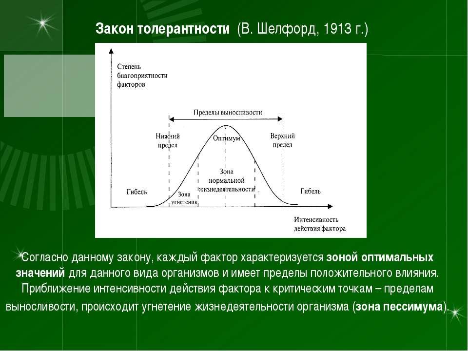 Закон толерантности (В. Шелфорд, 1913 г.) Согласно данному закону, каждый фак...