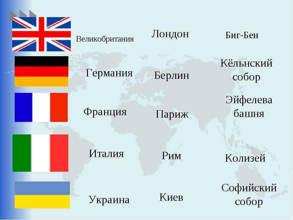 Великобритания Лондон Биг-Бен Германия Берлин Кёльнский собор Франция Париж Э...