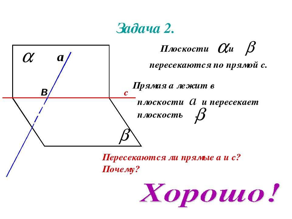 Задача 2. Плоскости и пересекаются по прямой с. Прямая а лежит в плоскости а ...