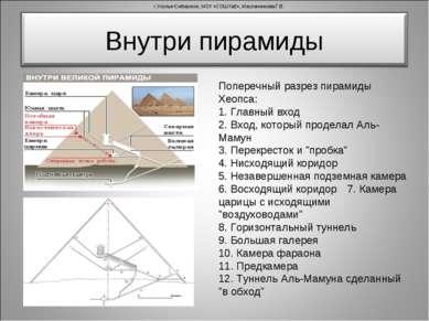 Поперечный разрез пирамиды Хеопса: 1. Главный вход 2. Вход, который проделал ...