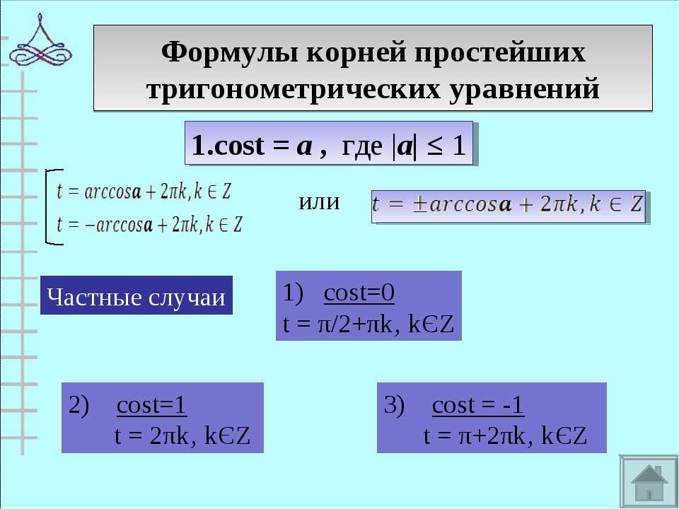 Формулы корней простейших тригонометрических уравнений 1.cost = а , где |а| ≤...