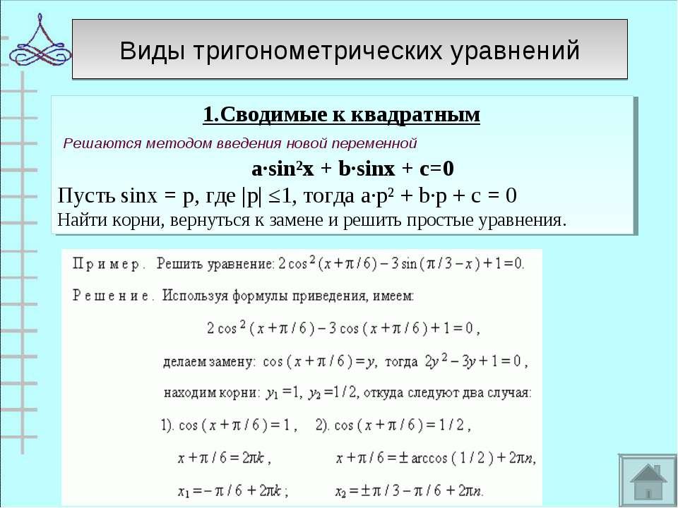 Виды тригонометрических уравнений 1.Сводимые к квадратным Решаются методом вв...