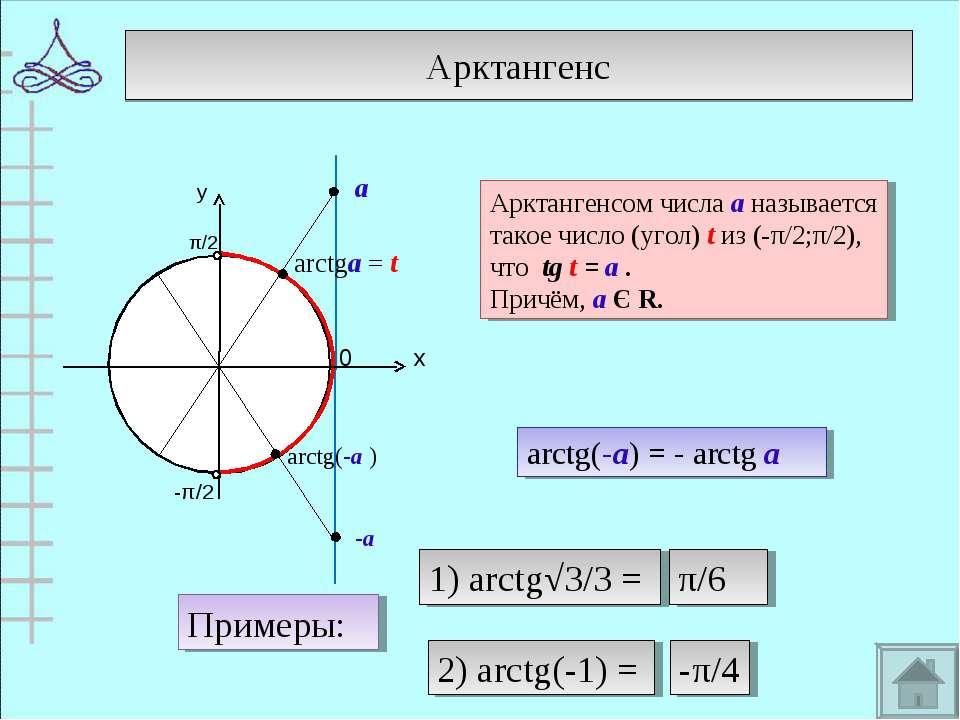 Арктангенс 0 arctgа = t Арктангенсом числа а называется такое число (угол) t ...